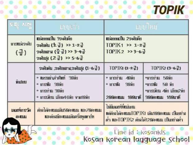 TOPIK-Kosan